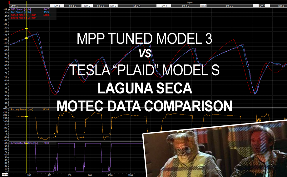 "MPP Model 3 Vs Model S ""Plaid"" At Laguna Seca – Data Comparison"